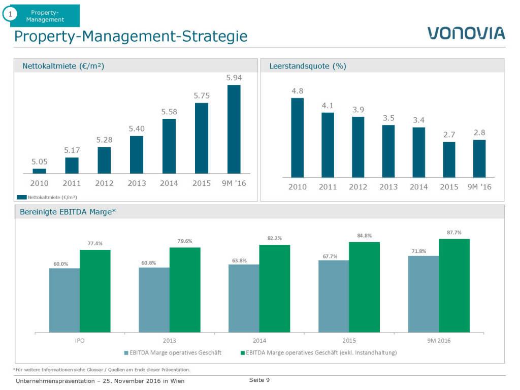 Vonovia Property-Management-Strategie (28.11.2016)