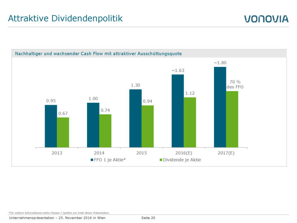 Vonovia Attraktive Dividendenpolitik (28.11.2016)