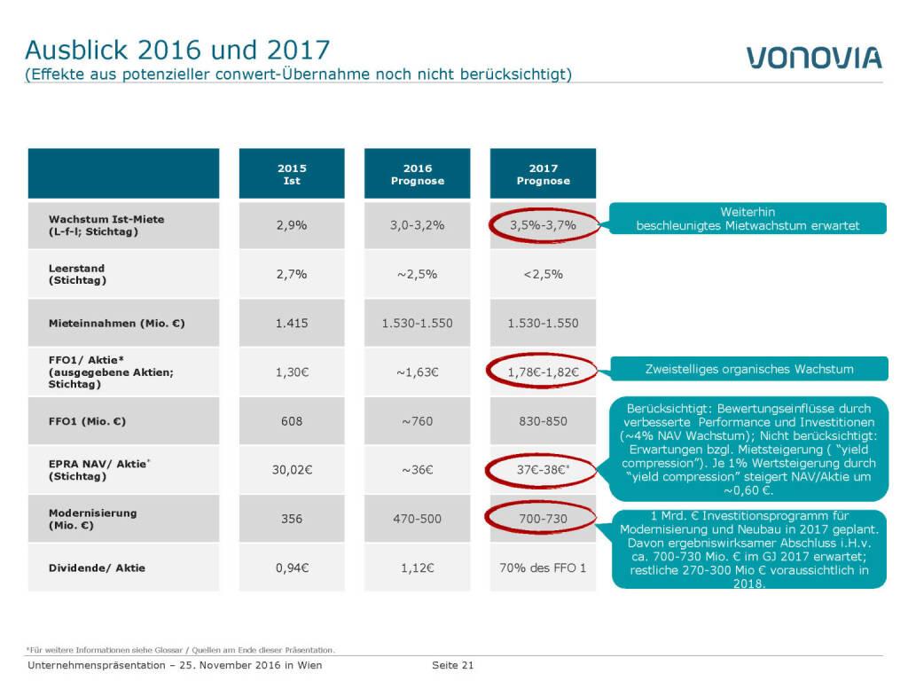 Ausblick 2016 und 2017 (28.11.2016)