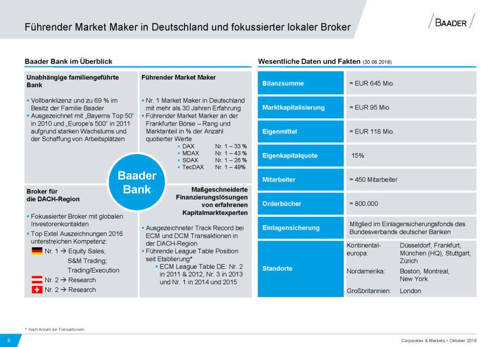 Baader Bank führender Market Maker in Deutschland (28.11.2016)