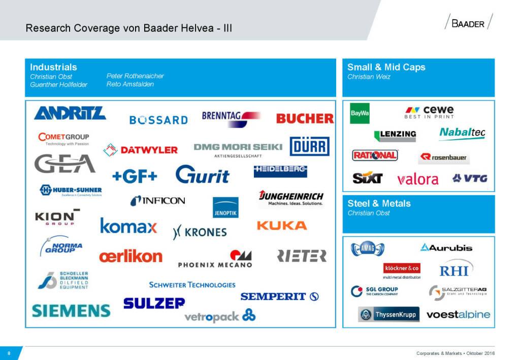 Baader Bank Helvea Research III (28.11.2016)