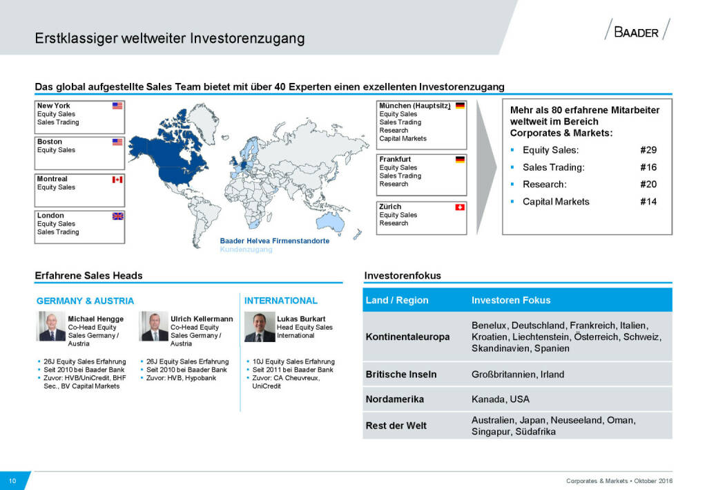 Baader Bank Erstklassiger weltweiter Investorenzugang (28.11.2016)