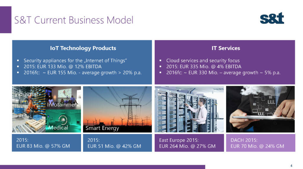 S&T Current Business Model (02.12.2016)