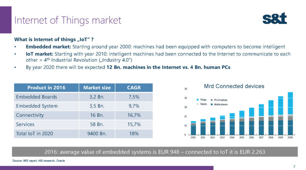 S&T Internet of things (02.12.2016)