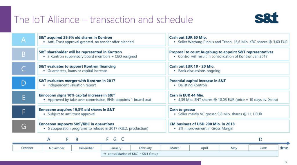 S&T IoT Alliance (02.12.2016)