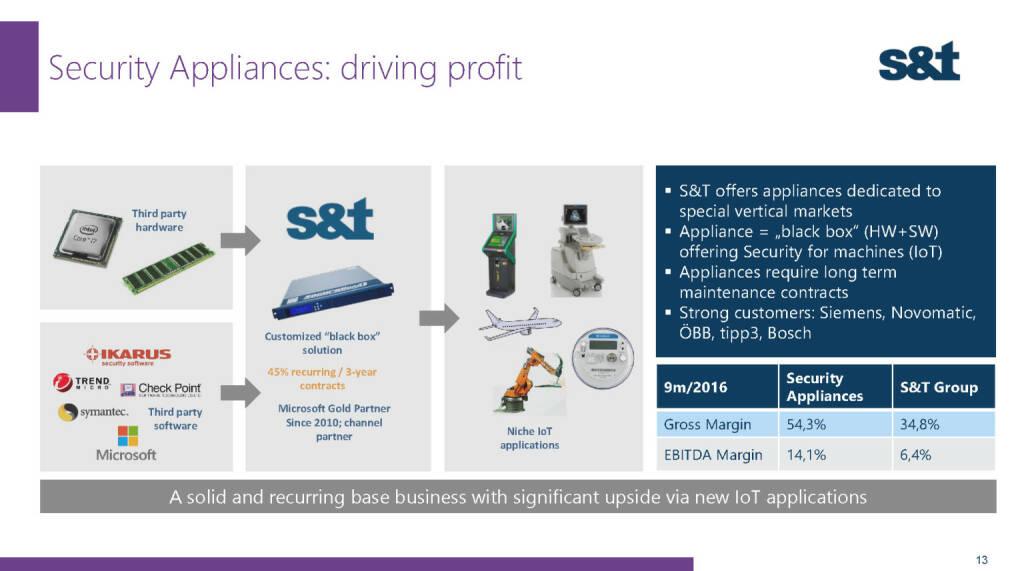 S&T Security Appliances (02.12.2016)