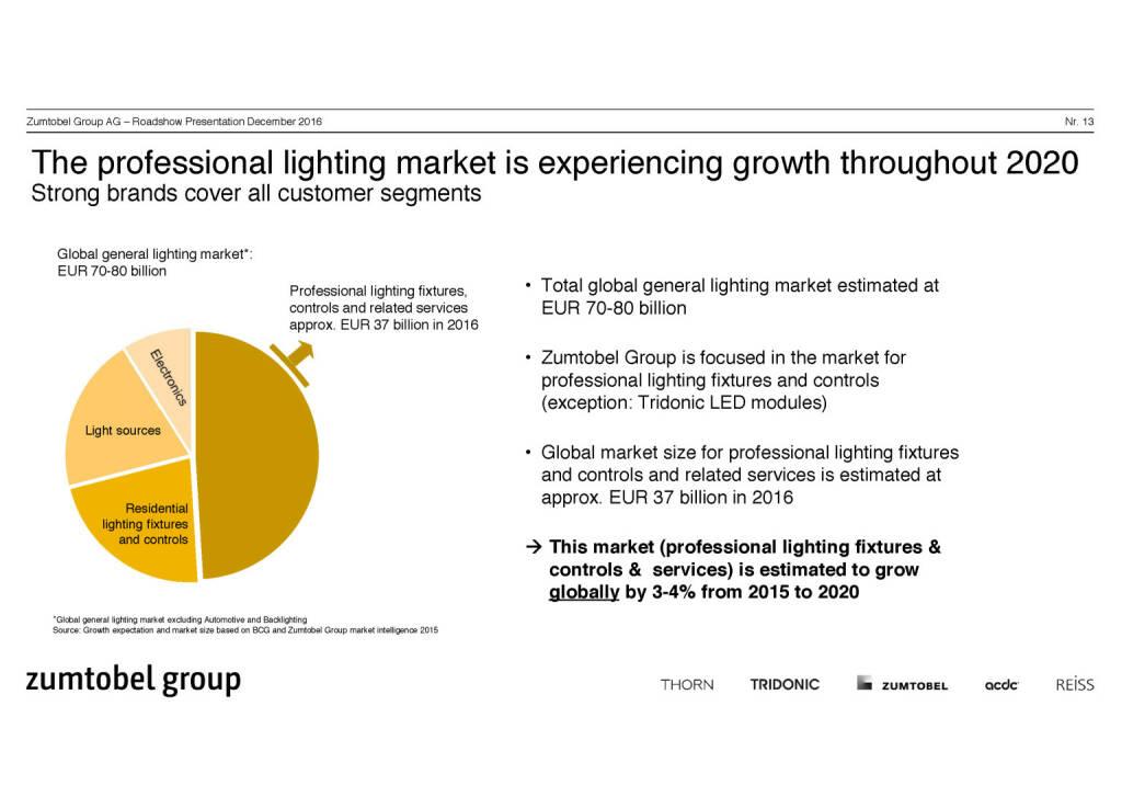 Zumtobel Group - market growth (07.12.2016)