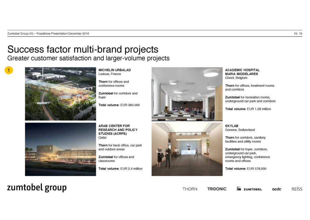 Zumtobel Group - Success factor multi-brand (07.12.2016)
