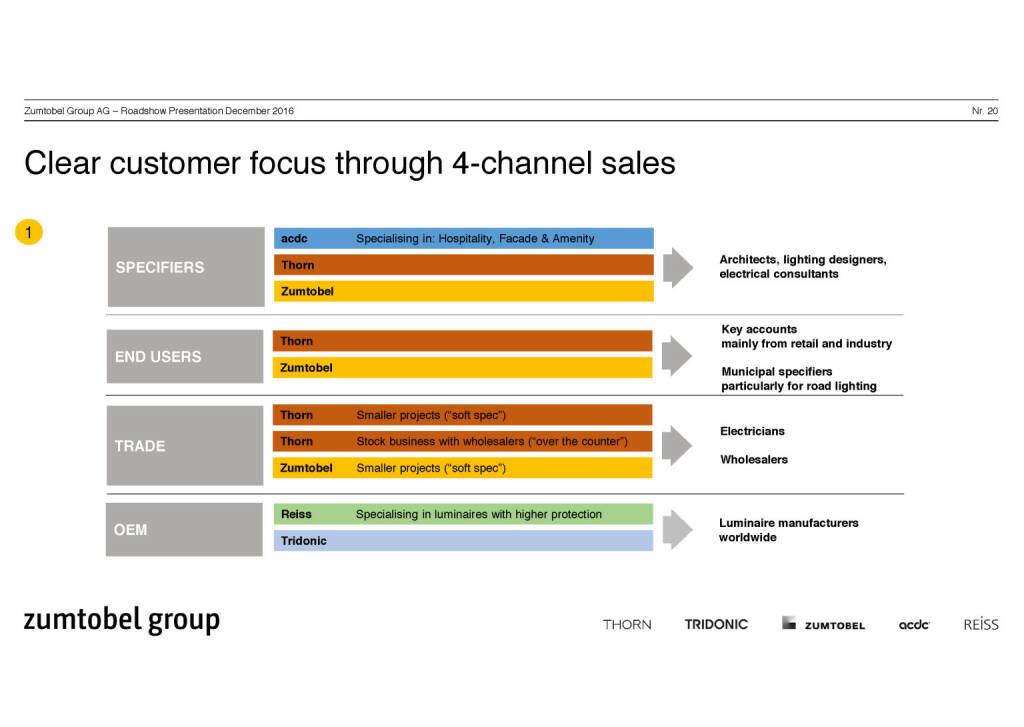 Zumtobel Group - clear customer focus (07.12.2016)