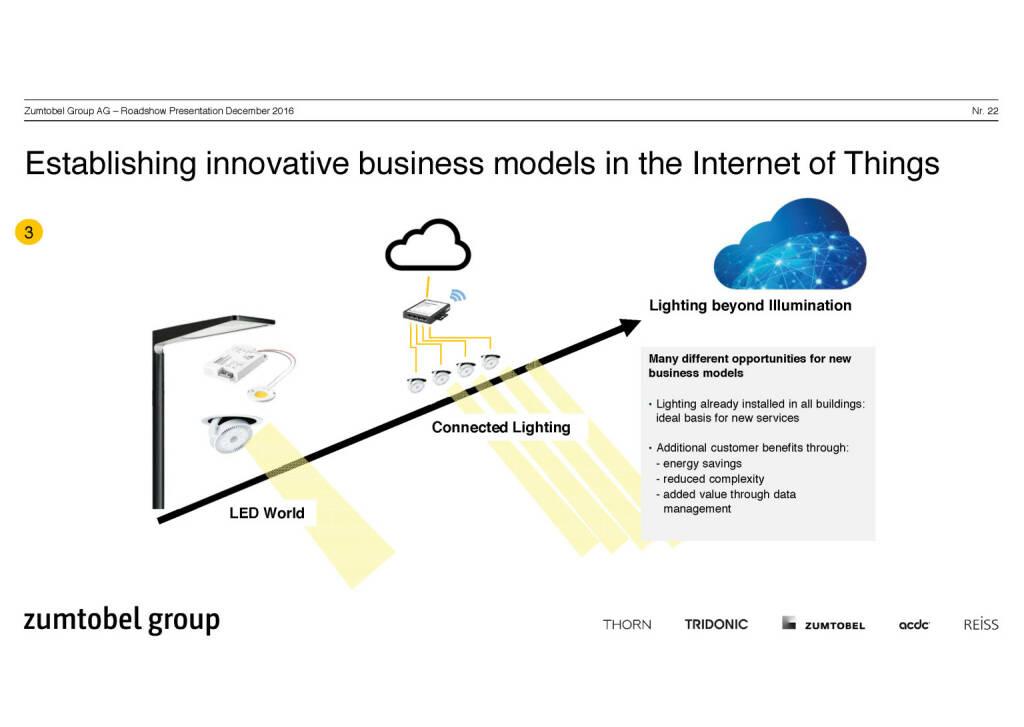 Zumtobel Group - Establishing innovative business models (07.12.2016)