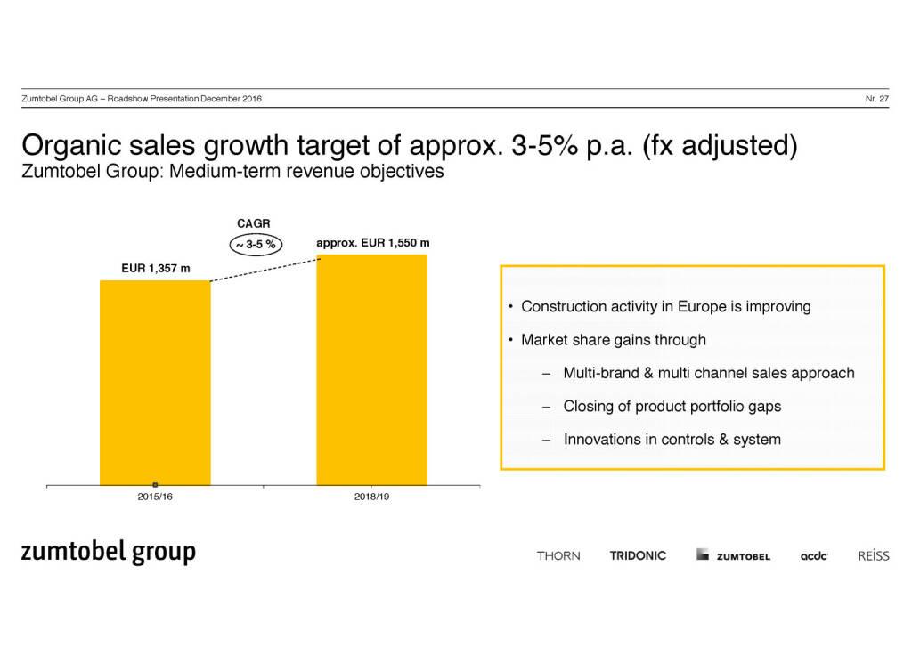 Zumtobel Group - organic sales growth (07.12.2016)