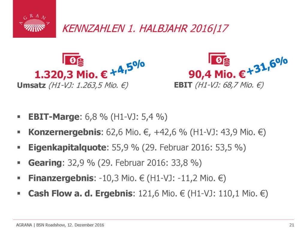 Agrana - Kennzahlen 1. Halbjahr 2016/17 (12.12.2016)