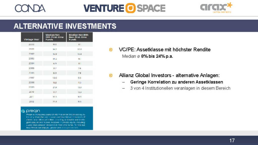 Conda Alternative Investments (12.12.2016)
