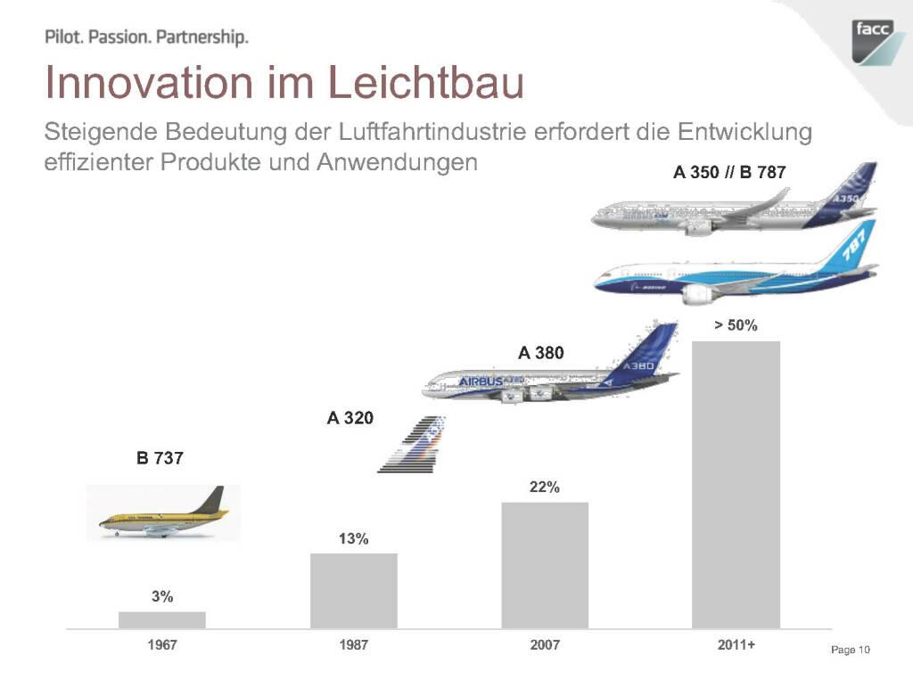 FACC Innovation im Leichtbau (12.12.2016)