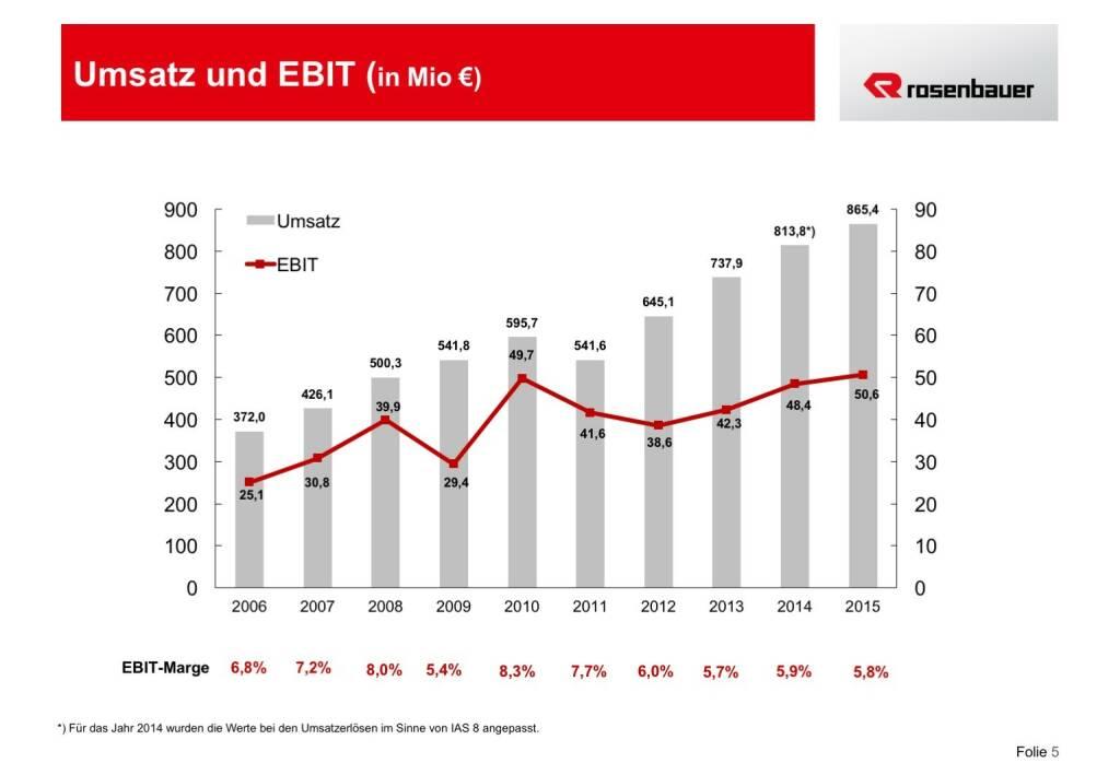 Rosenbauer Umsatz und EBIT (12.12.2016)