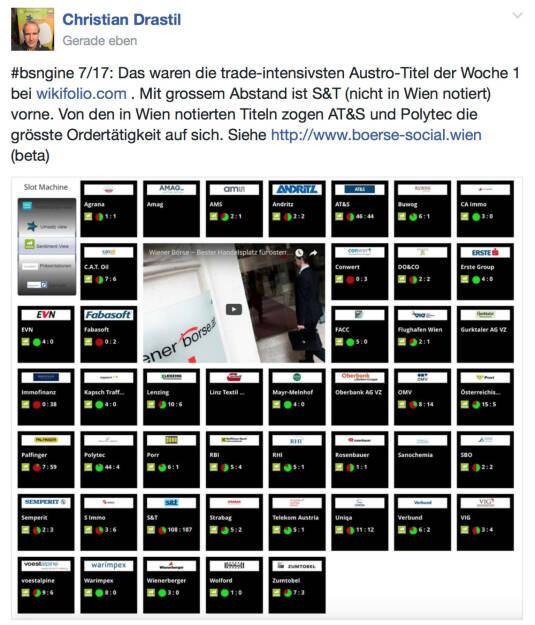 S&T bei wikifolio vor AT&S und Polytec #bsngine (07.01.2017)