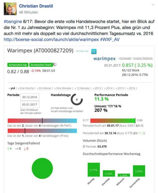 Warimpex und die grüne Weste #bsngine (09.01.2017)