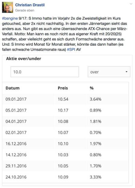 S Immo und der Sprung (09.01.2017)