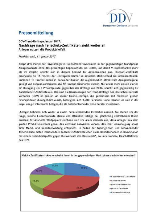 DDV-Umfrage: Nachfrage nach Teilschutz-Zertifikaten zieht weiter an, Seite 1/2, komplettes Dokument unter http://boerse-social.com/static/uploads/file_2050_ddv-umfrage_nachfrage_nach_teilschutz-zertifikaten_zieht_weiter_an.pdf