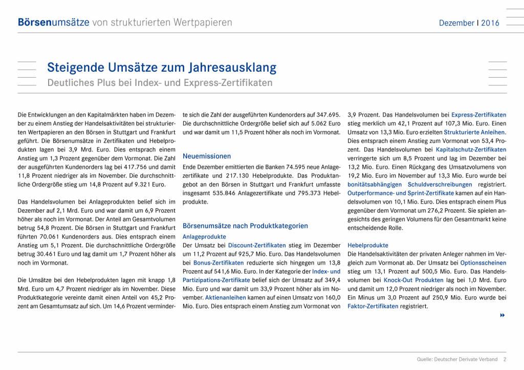 DDV zu den Börsenumsätzen im Dezember 2016: Steigende Umsätze zum Jahresausklang, Seite 2/9, komplettes Dokument unter http://boerse-social.com/static/uploads/file_2053_ddv_zu_den_borsenumsatzen_im_dezember_2016.pdf (12.01.2017)