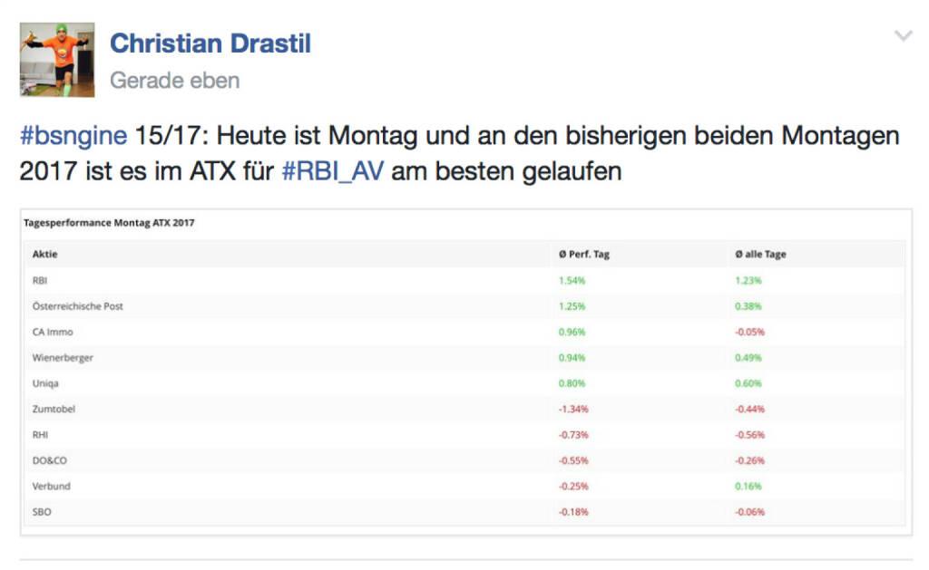 RBI likes Mondays @drastil (16.01.2017)
