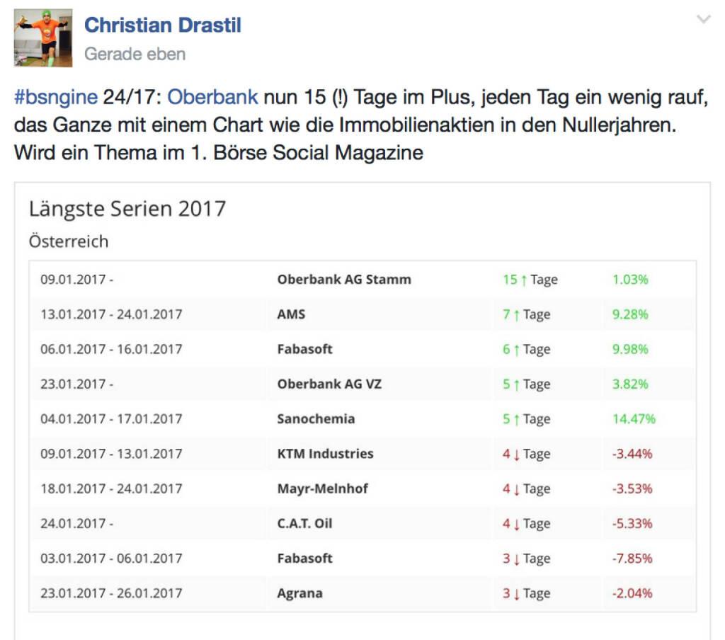 Oberbank-Kursbildungen @drastil (29.01.2017)