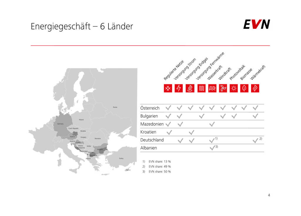 EVN - Energiegeschäft 6 Länder (01.02.2017)