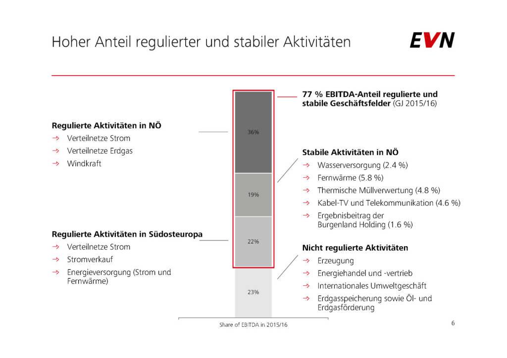 EVN - Hoher Anteil regulierter und stabiler Aktivitäten (01.02.2017)