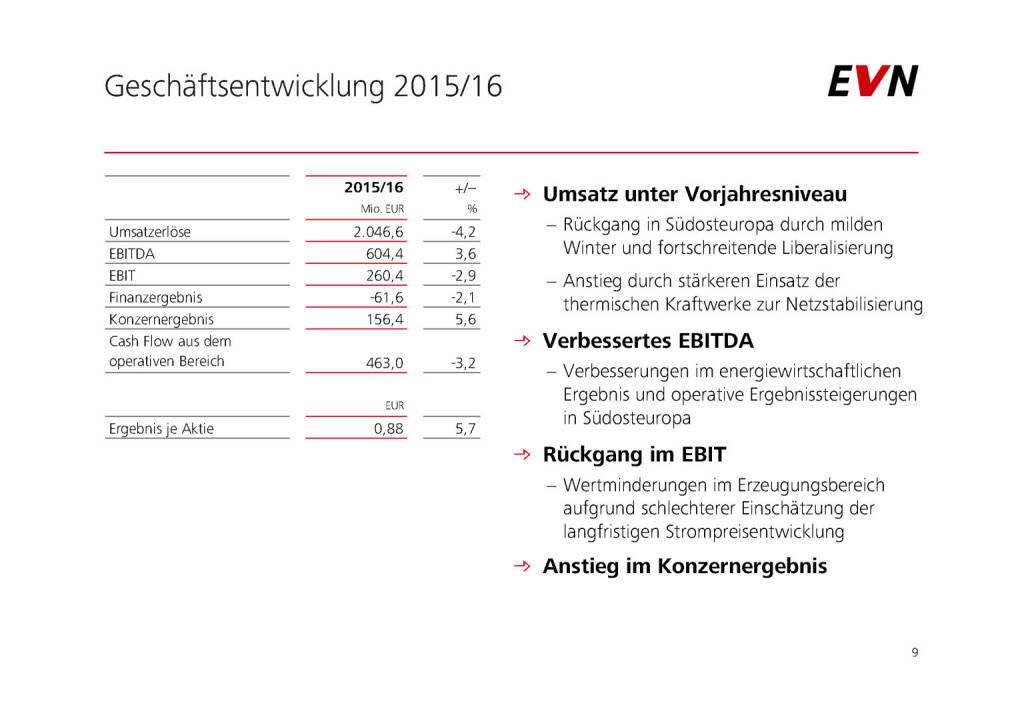 EVN - Geschäftsentwicklung 2015/16 (01.02.2017)