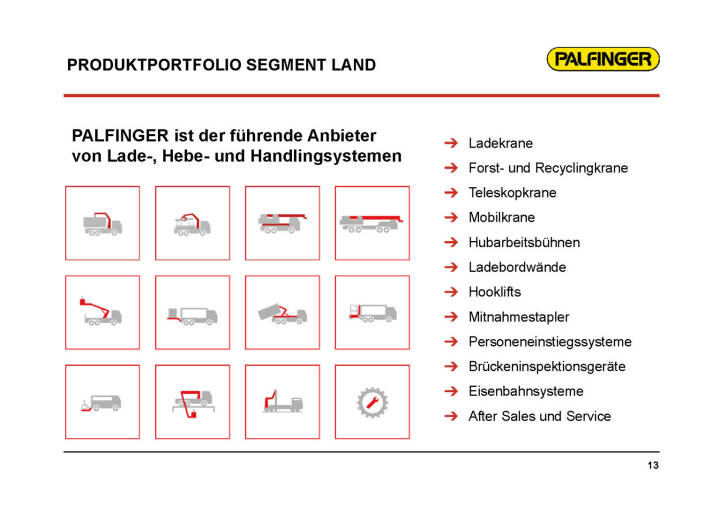 Palfinger - Produktportfolio