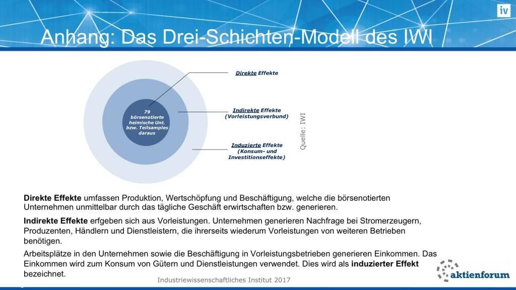 Anhang: Das Drei-Schichten-Modell des IWI (16.02.2017)