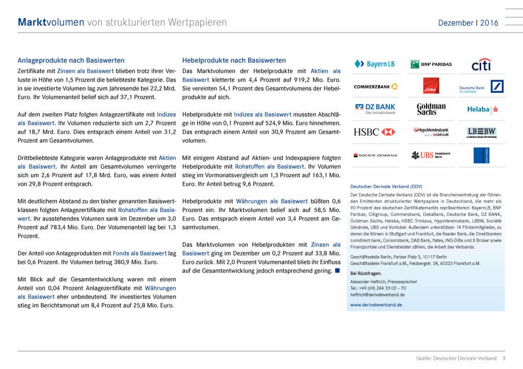 Deutscher Zertifikatemarkt bei 67,0 Mrd. Euro, Seite 3/7, komplettes Dokument unter http://boerse-social.com/static/uploads/file_2115_deutscher_zertifikatemarkt_bei_670_mrd_euro.pdf (16.02.2017)