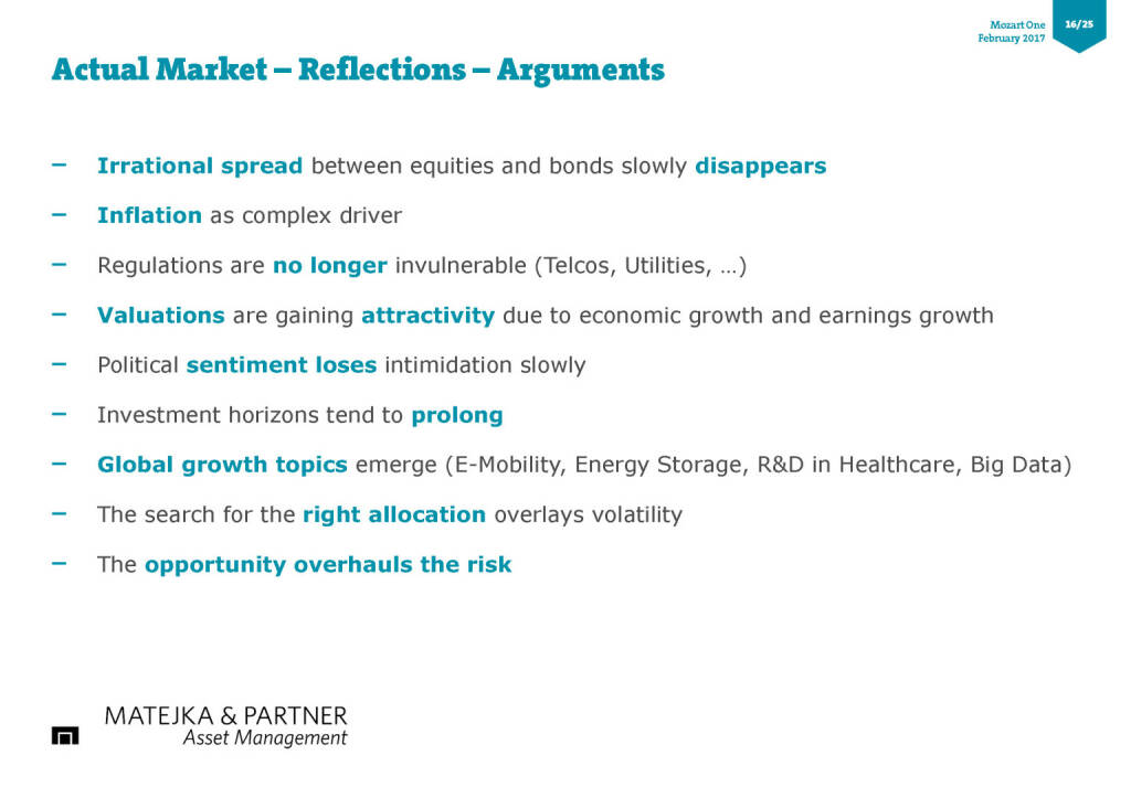 Actual Market – Reflections – Arguments (17.02.2017)