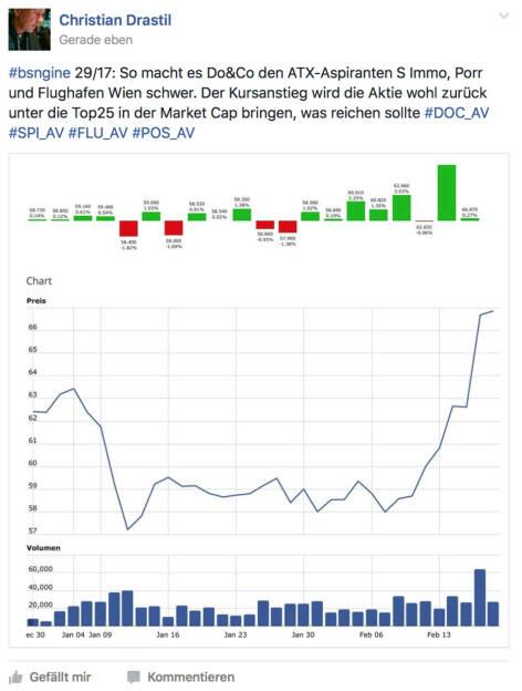 Do&Co wird wohl im ATX bleiben (20.02.2017)