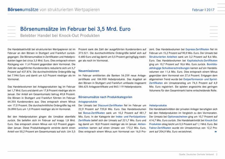 Deutsche Börsenumsätze von strukturierten Wertpapieren im Februar bei 3,5 Mrd. Euro, Seite 2/9, komplettes Dokument unter http://boerse-social.com/static/uploads/file_2154_deutsche_borsenumsatze_von_strukturierten_wertpapieren_im_februar_bei_35_mrd_euro.pdf