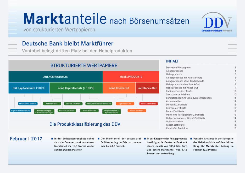 Marktanteile nach Börsenumsätze: Deutsche Bank bleibt Marktführer, Seite 1/15, komplettes Dokument unter http://boerse-social.com/static/uploads/file_2153_marktanteile_nach_borsenumsatze_deutsche_bank_bleibt_marktfuhrer.pdf (09.03.2017)