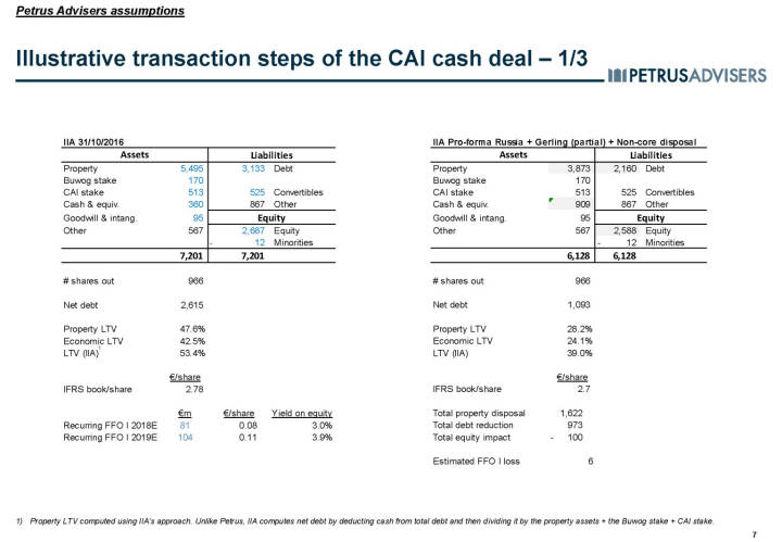 Illustrative transaction steps of the CAI cash deal – 1/3 - Petrus Advisers