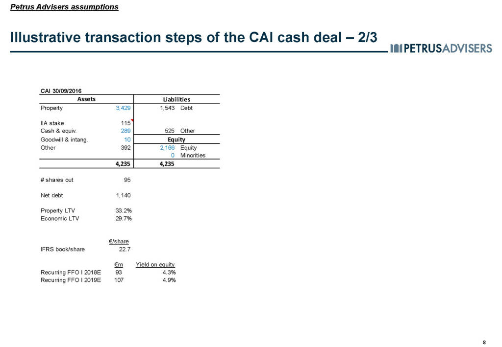 Illustrative transaction steps of the CAI cash deal – 2/3 - Petrus Advisers (20.03.2017)