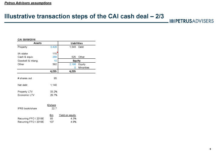 Illustrative transaction steps of the CAI cash deal – 2/3 - Petrus Advisers