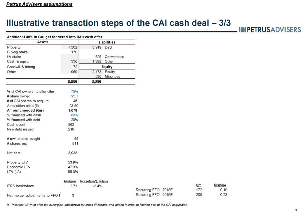 Illustrative transaction steps of the CAI cash deal – 3/3 - Petrus Advisers (20.03.2017)