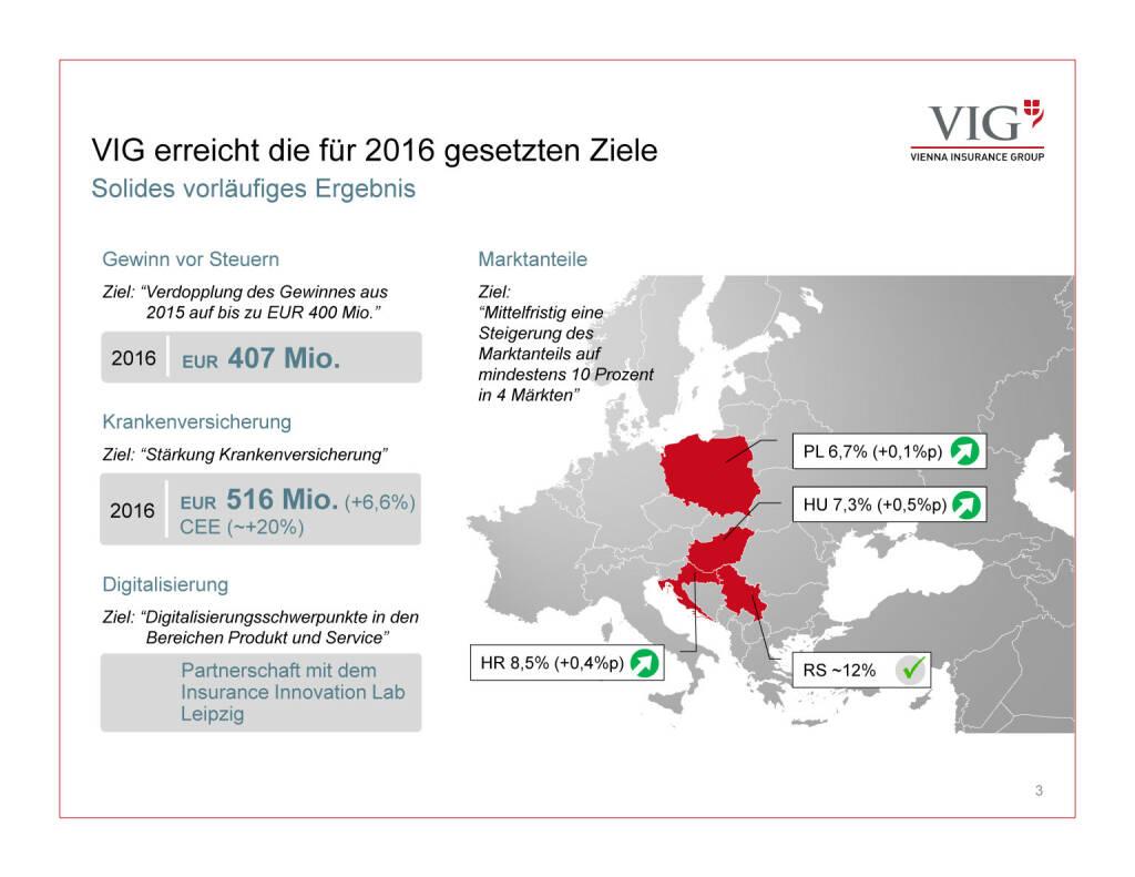 Präsentation VIG - erreicht die gesetzten Ziele (30.03.2017)