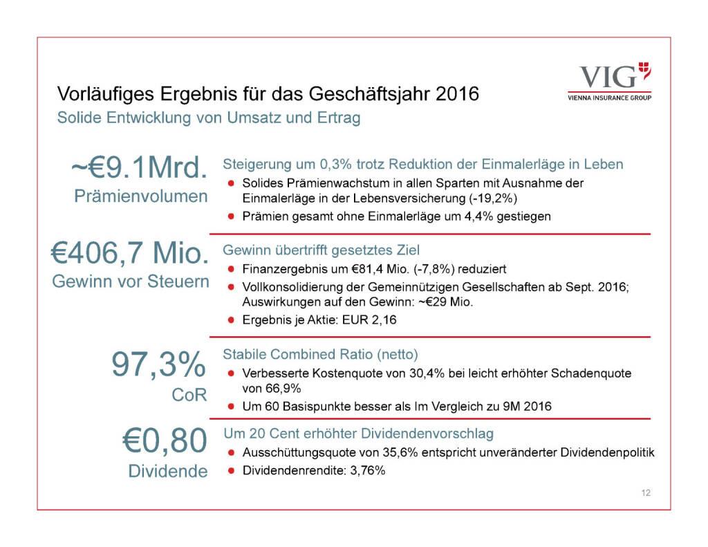 Präsentation VIG - Vorläufiges Ergebnis (30.03.2017)