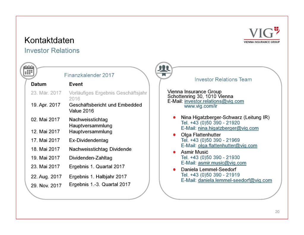 Präsentation VIG - Kontakt (30.03.2017)