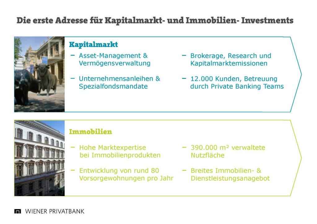 Wiener Privatbank - erste Adresse (30.03.2017)