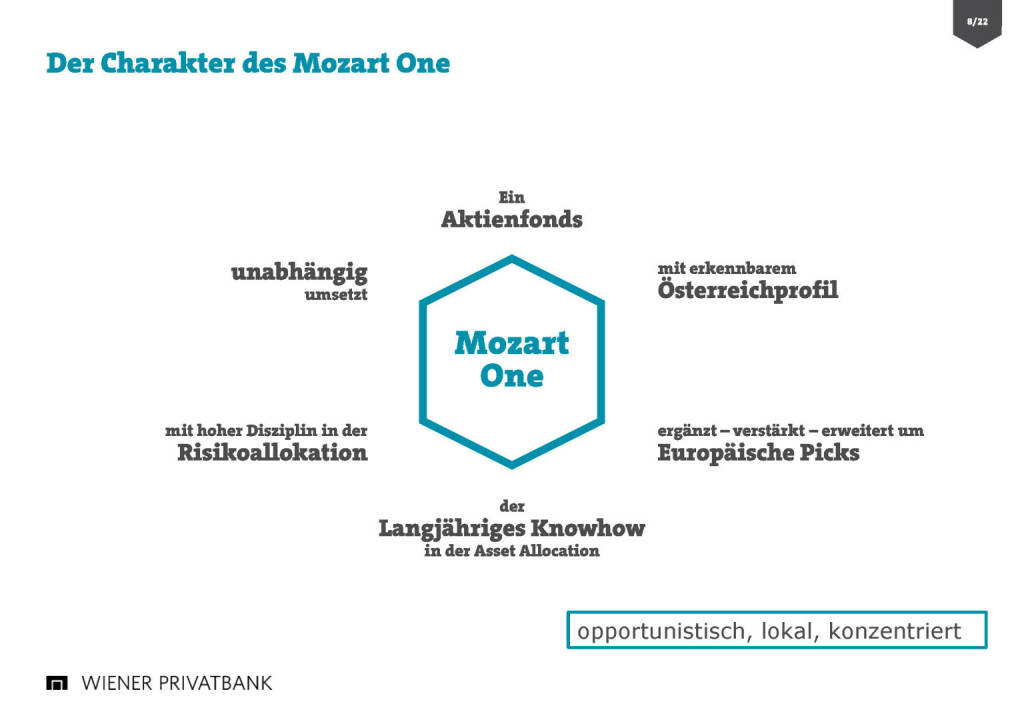 Wiener Privatbank - Charakter Mozart One (30.03.2017)