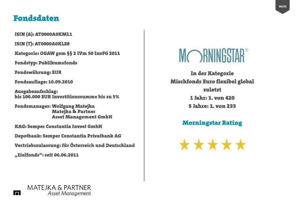 Wiener Privatbank - Fondsdaten (30.03.2017)