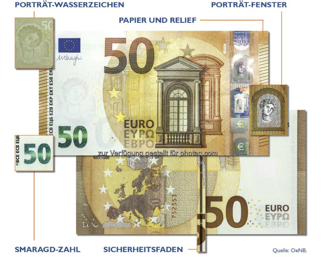 Sicherheitsmerkmale der neuen 50-EUR-Banknote - Oesterreichische Nationalbank: Neue 50-Euro-Banknote ab heute im Umlauf (Fotocredit: OeNB), © Aussendung (04.04.2017)