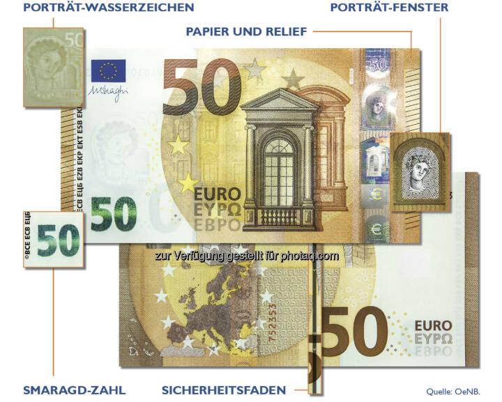 Sicherheitsmerkmale der neuen 50-EUR-Banknote - Oesterreichische Nationalbank: Neue 50-Euro-Banknote ab heute im Umlauf (Fotocredit: OeNB)