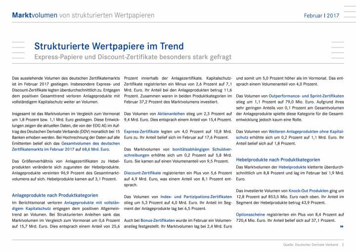 DDV zu Marktvolumen im Februar 2017: Strukturierte Wertpapiere im Trend, Seite 2/7, komplettes Dokument unter http://boerse-social.com/static/uploads/file_2214_ddv_zu_marktvolumen_im_februar_2017_strukturierte_wertpapiere_im_trend.pdf