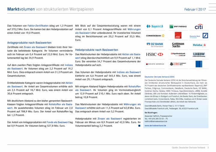 DDV zu Marktvolumen im Februar 2017: Strukturierte Wertpapiere im Trend, Seite 3/7, komplettes Dokument unter http://boerse-social.com/static/uploads/file_2214_ddv_zu_marktvolumen_im_februar_2017_strukturierte_wertpapiere_im_trend.pdf